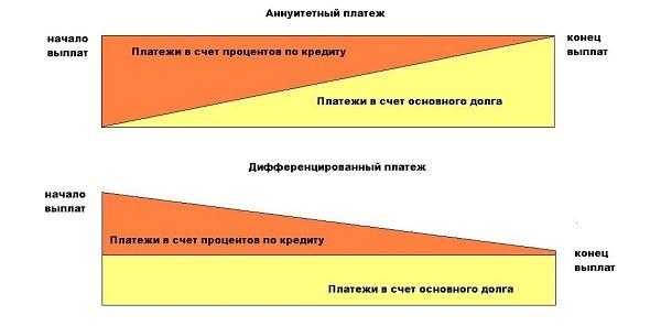 Через мобильное приложение Альфа-Банк Казахстан.